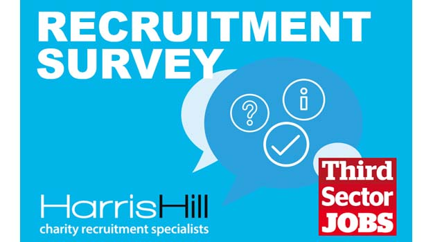 Harris Hill recruiter perceptions survey