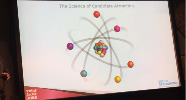 Science of candidate attraction